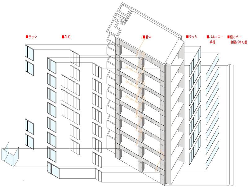 スケルトンインフィルの設計思想を具現化したマンション