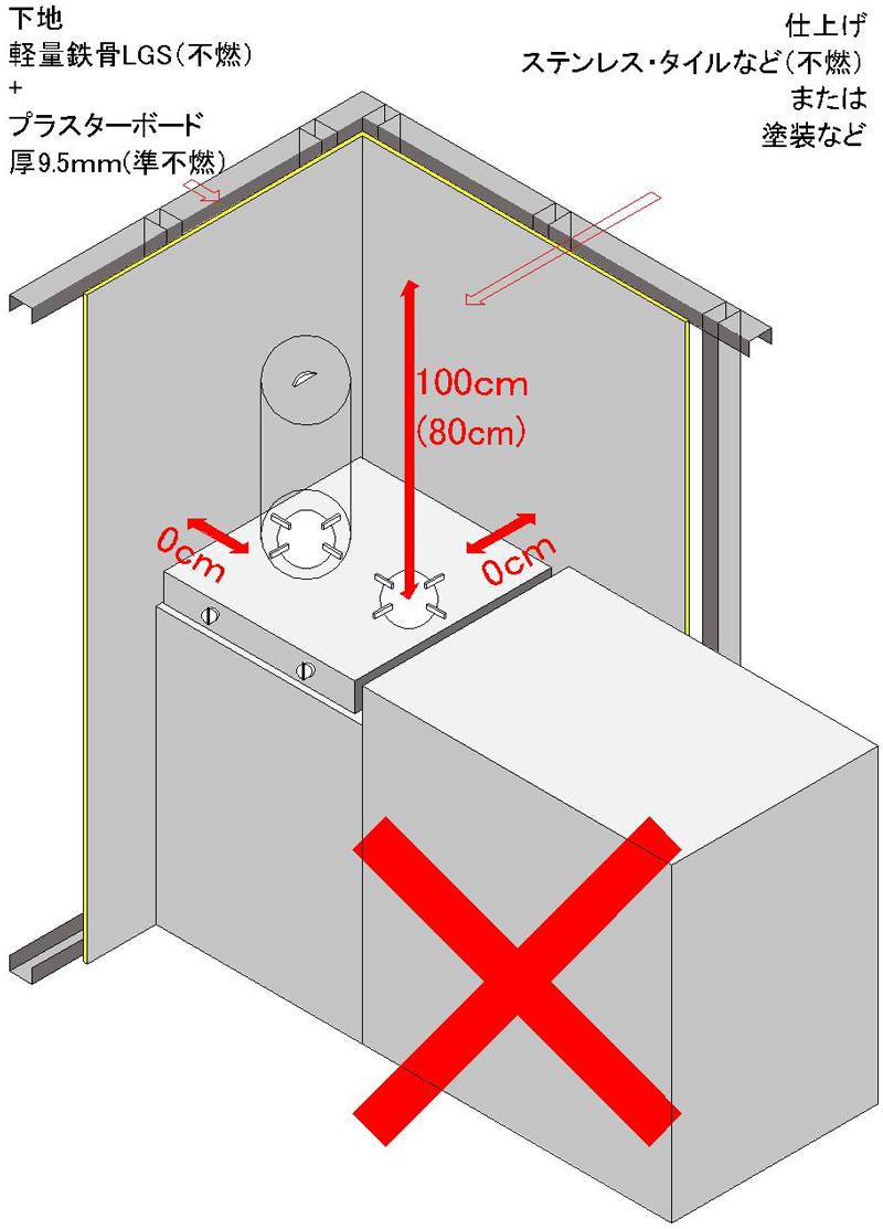火災予防条例に違反した危険な厨房の事例