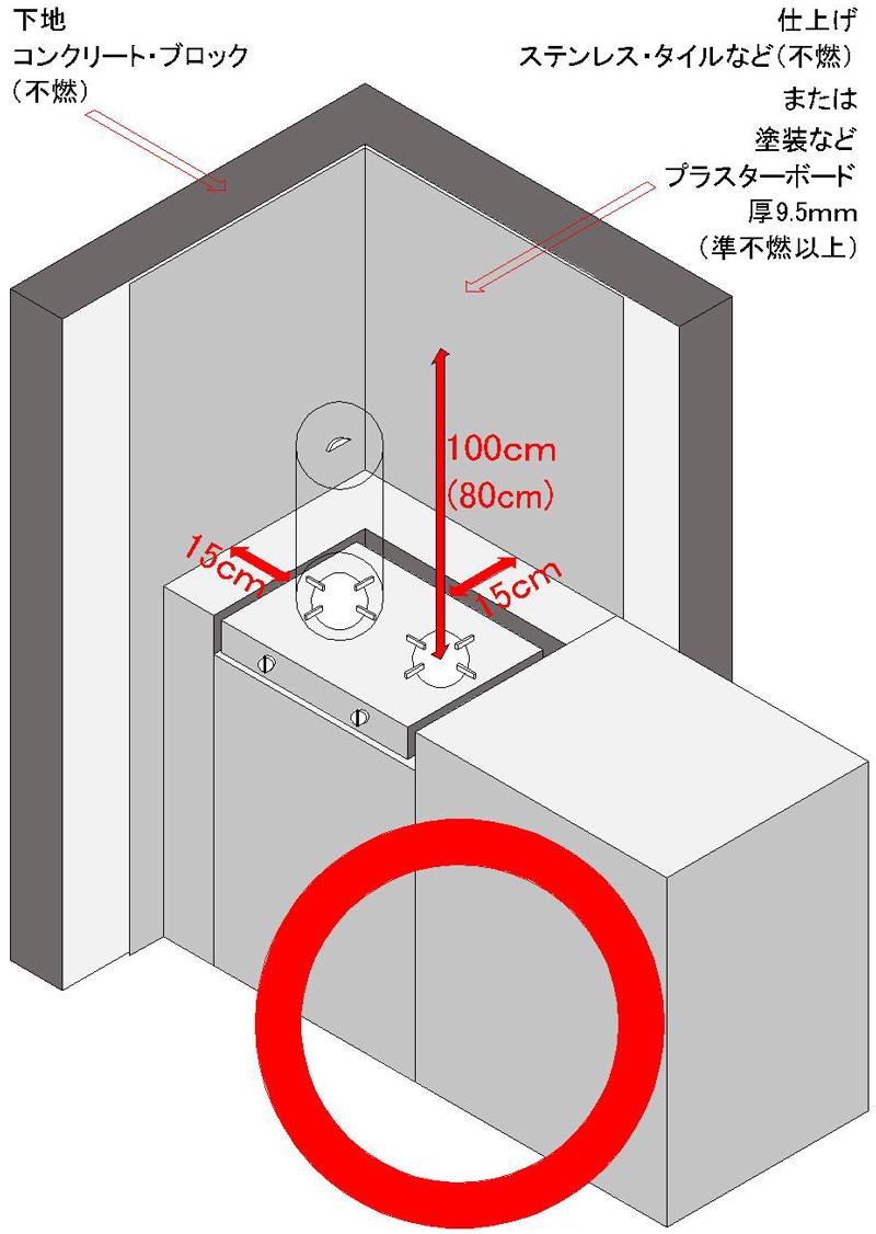 鉄筋コンクリート造でコンロと壁の距離が取れた安全な事例