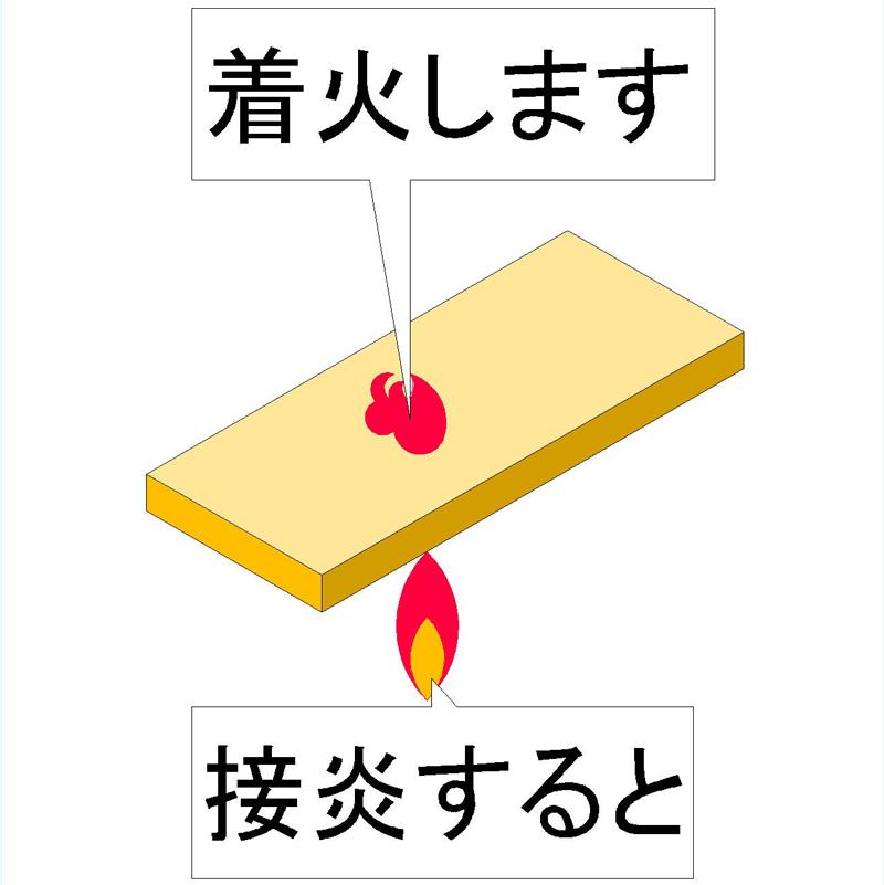 日本の湿式外断熱工法で多用されている硬質ウレタンフォームの燃焼性状 小火源を接炎させ続けた場合、一般的な硬質ウレタンフォームは容易に着火し、急激に燃焼拡大します。難燃化された硬質ウレタンフォームは着火しますが早期に自己消炎し、延焼も拡大しないと言われています。特に建築基準法不燃認定品は燃焼も局所的で極めて短時間で消炎するとされています。一般的な硬質ウレタンフォームのみが着火物となりえると言われています。 接炎せずに高い外部放熱を受ける場合、建築基準法不燃材料認定品以外は全面から発火すると言われています。硬質ウレタンフォームは、火災最盛期の室内において接炎していなくても突然発火し、延焼するとされています。 接炎し、高い外部放射を受ける場合、建築基準法不燃材料認定品は接炎部分が燃焼します。