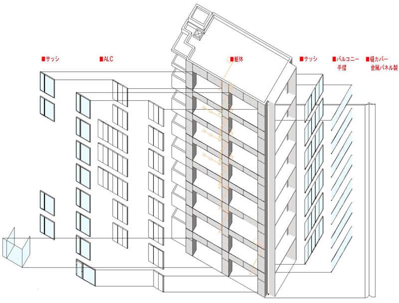 デザインコンセプト 設計プロセスにおける『構造=設備=意匠』のバランスの試行